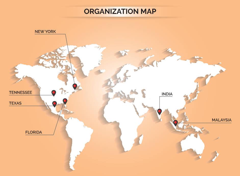 Organization Map